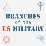 The Branches of the US Military